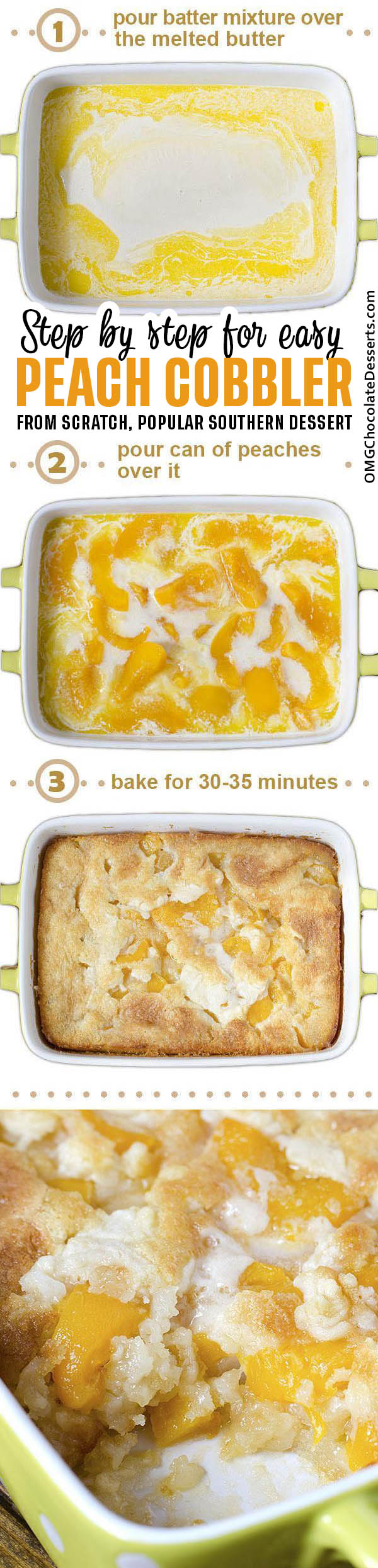 Step by step images for making peach cobbler.